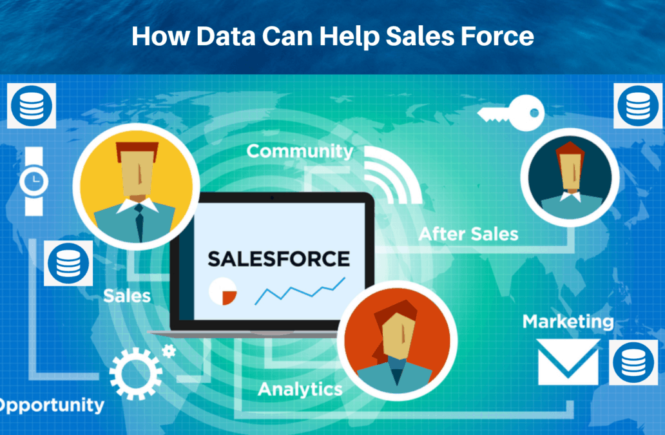 How Data Mining Can Help Salesforce