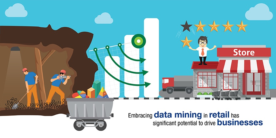 Embracing Data Mining in Retail has significant potential to drive business
